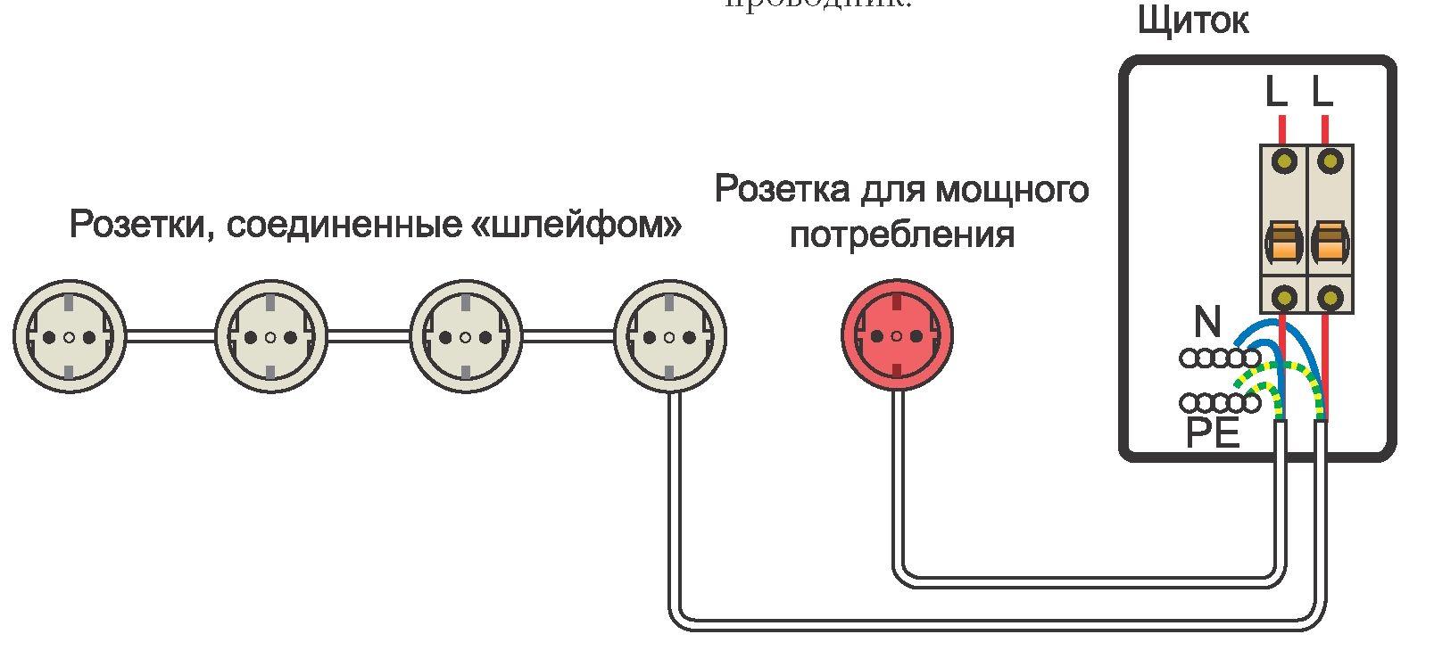 расключение проводов
