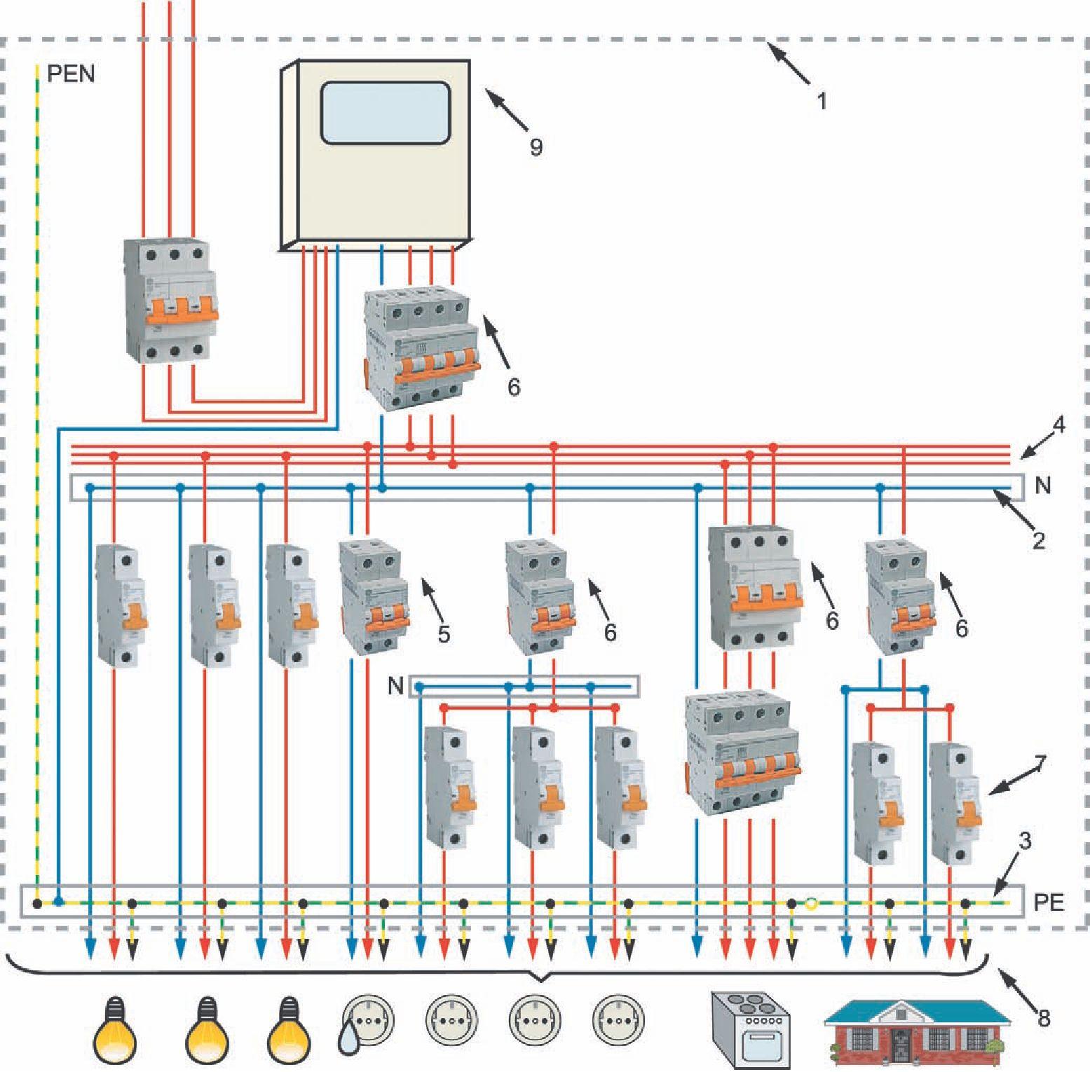 схема электро цепи в доме