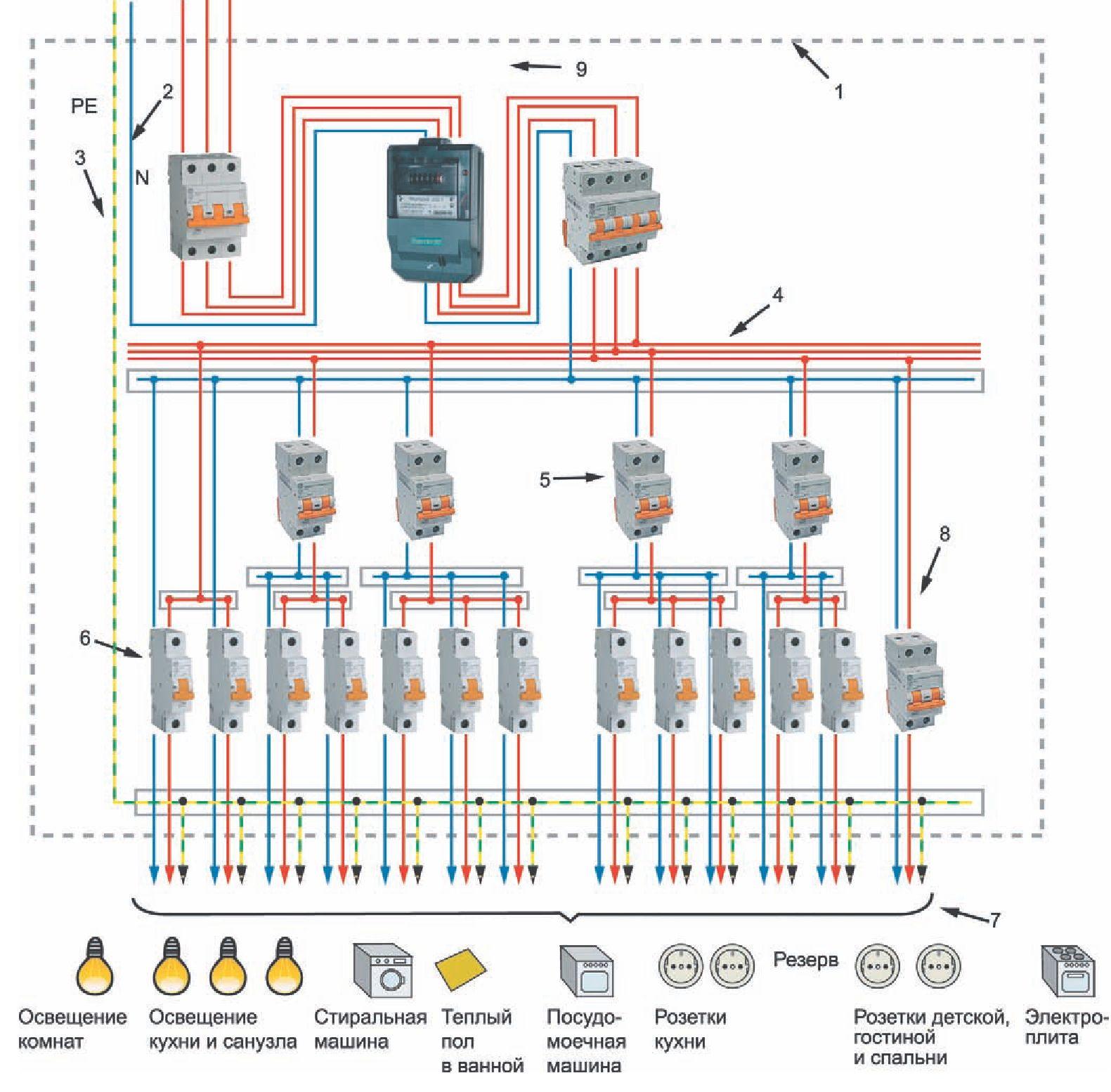 подключение узо и автомата схема
