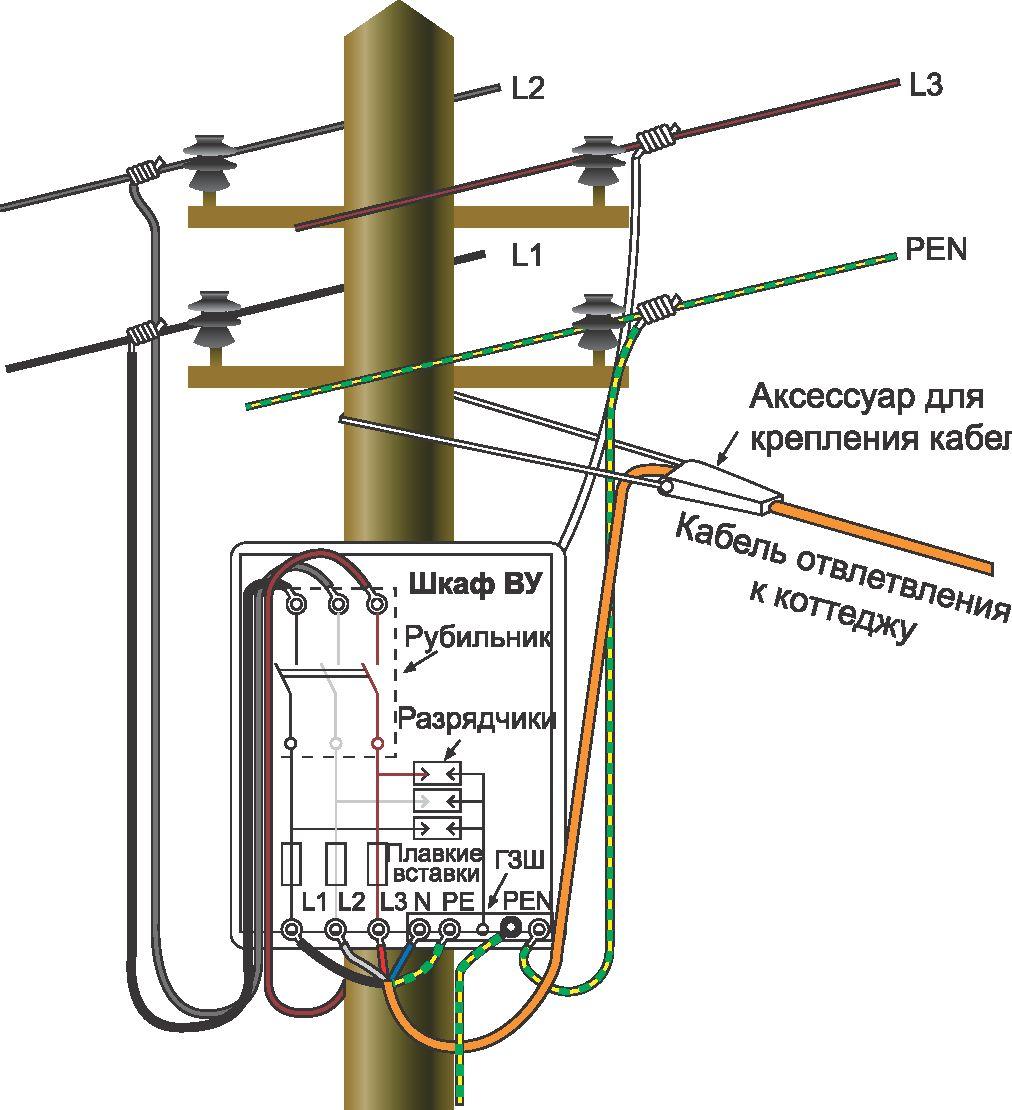Счетчик 3х фазный на столб подключение 9 фотография