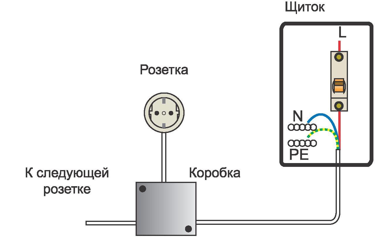 схема правильной установить розетку выключатель