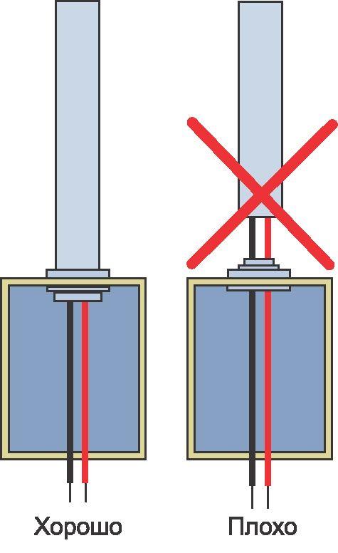 монтаж провода в распаечной