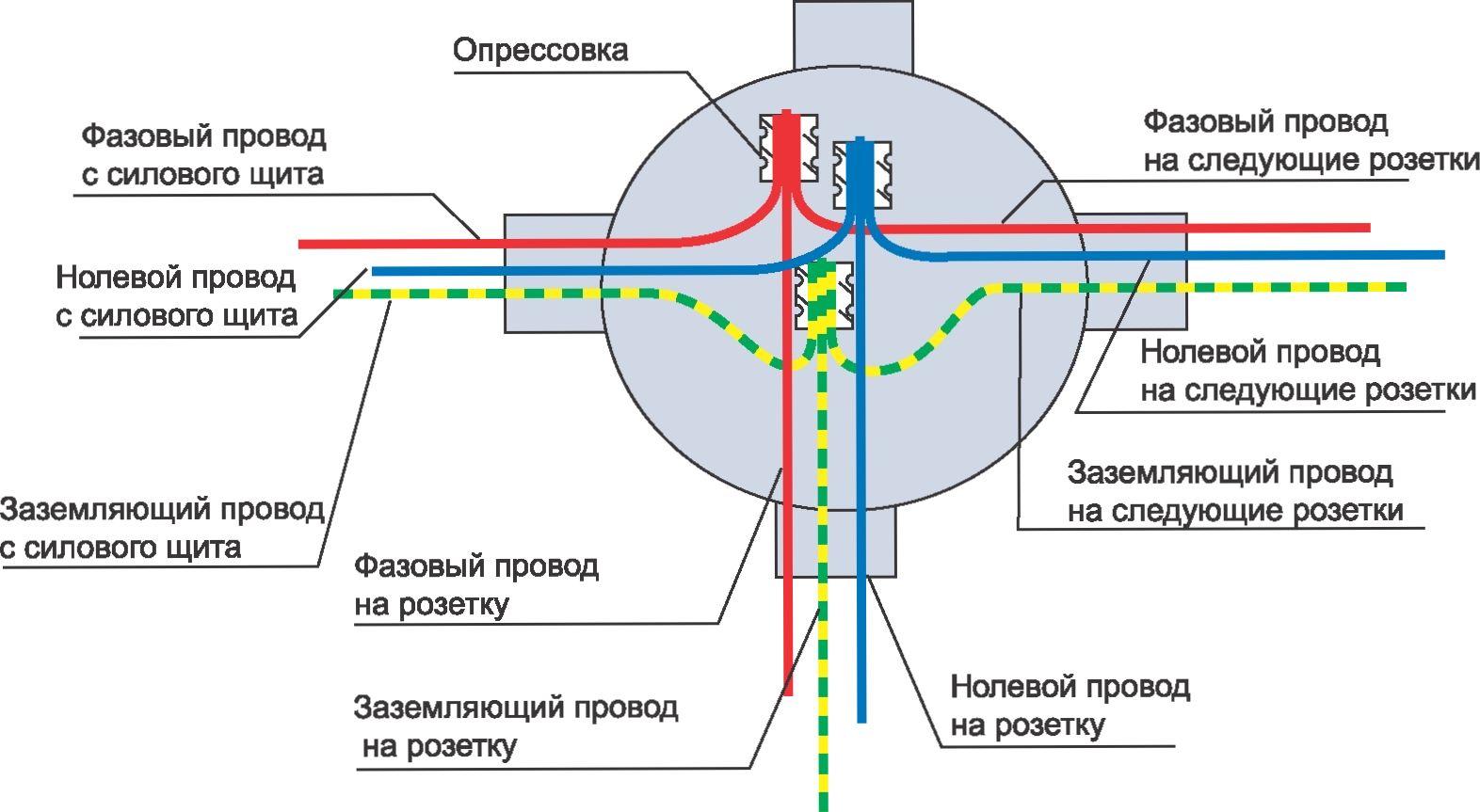 Схема расключения распаечной коробке