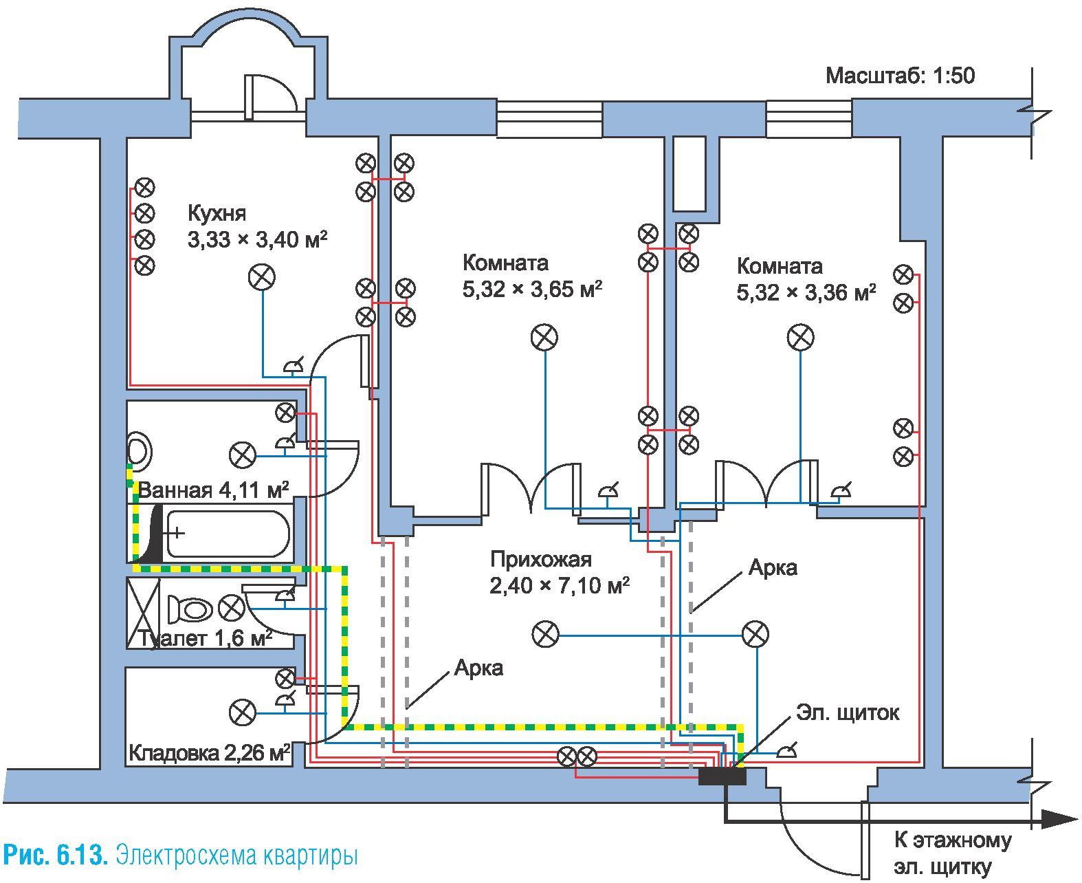 электросхема дома картинки комплекс вилюйское