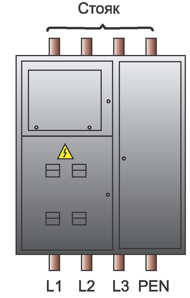 этажный электрический щит
