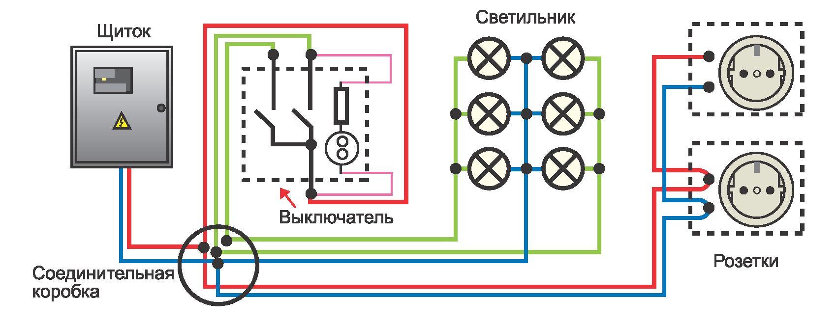 Назначение и схема подключения сетевого фильтра