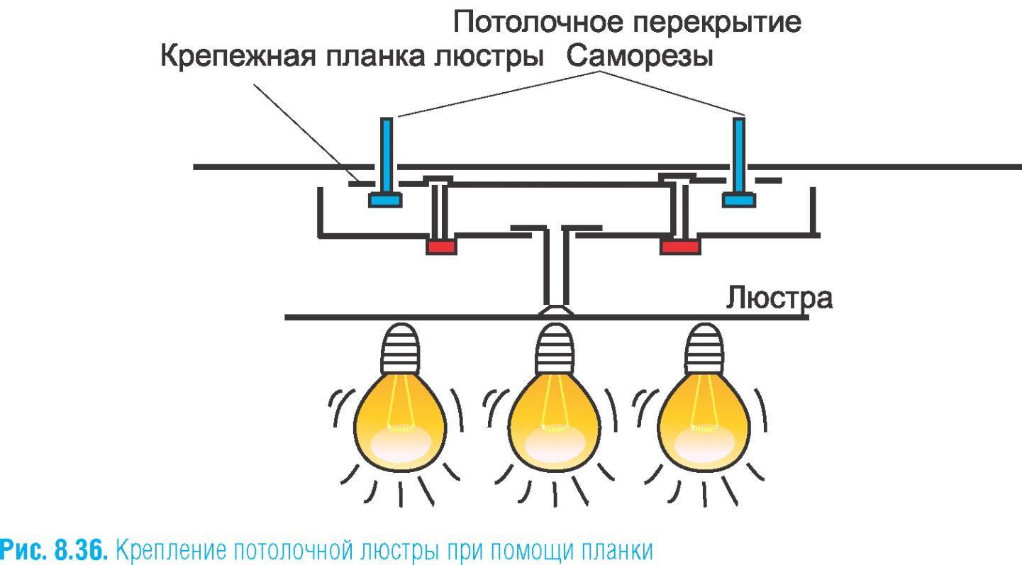 Схема подключения светильников в подвесном потолке схема
