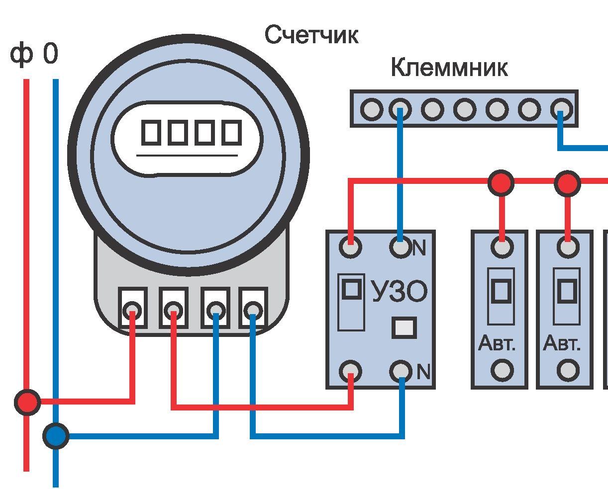 Схема подключения счетчика с автоматами на даче