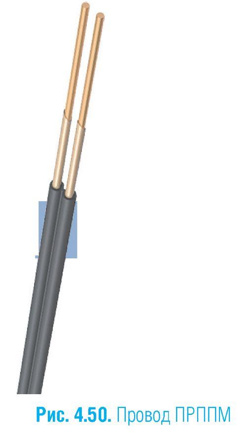 Виды кабеля и провода