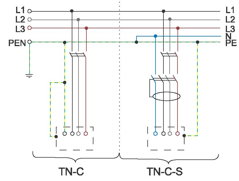 Схема сравнения двух систем